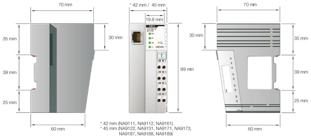 Entfernungsmesser Profinet S Profinet Io Professional: Wachendorff Prozesstechnik : Feldbuskoppler : FnIO-Modul
