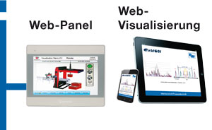 CODESYS Web-Panel Web-Visualisierung