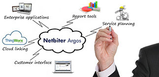 Netbiter Argos API-Integration